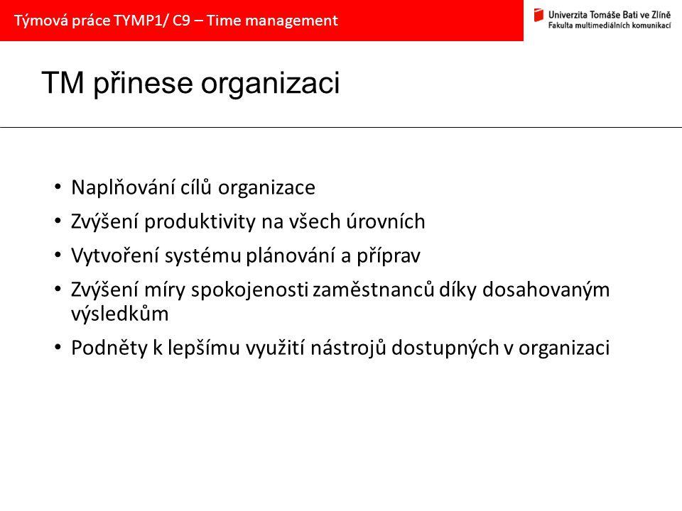 TM přinese organizaci Naplňování cílů organizace