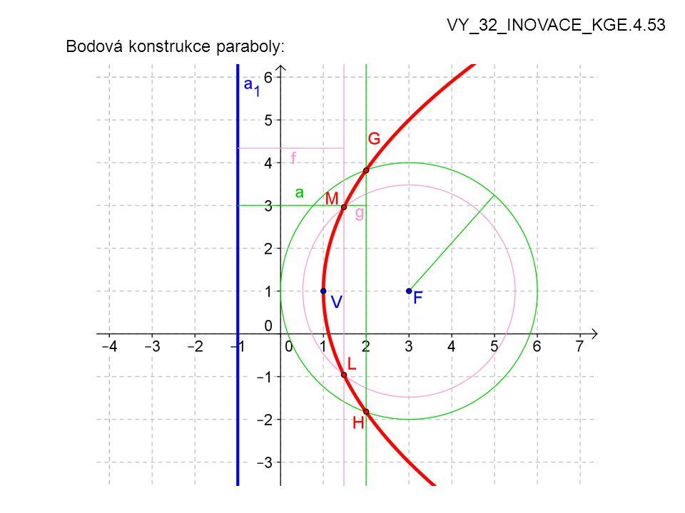 VY_32_INOVACE_KGE.4.53 Bodová konstrukce paraboly: