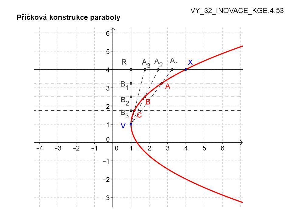 VY_32_INOVACE_KGE.4.53 Příčková konstrukce paraboly
