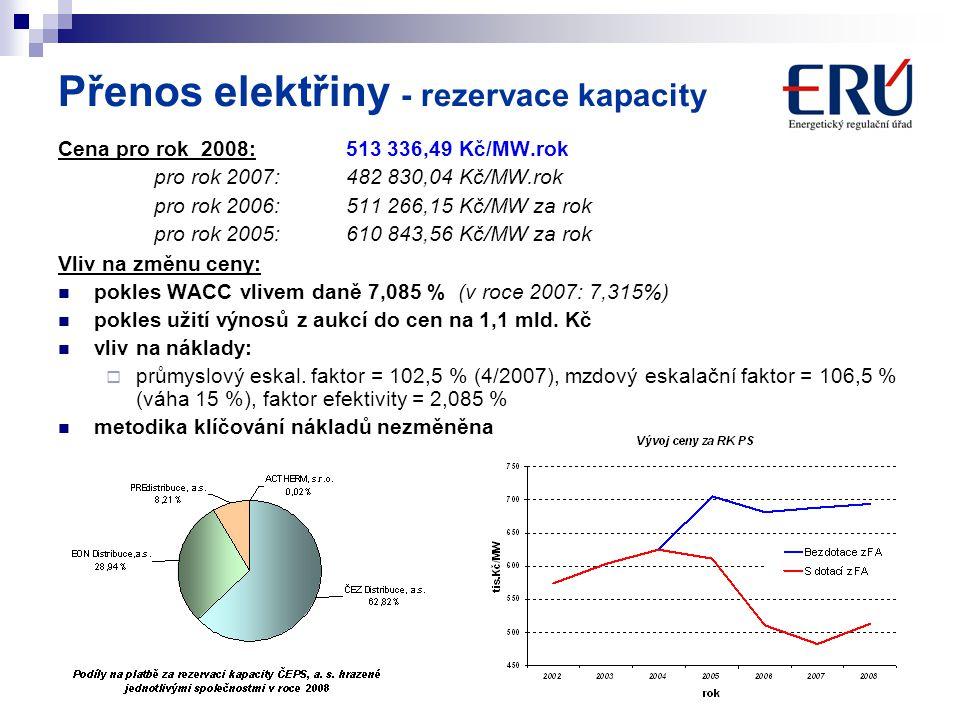 Přenos elektřiny - rezervace kapacity
