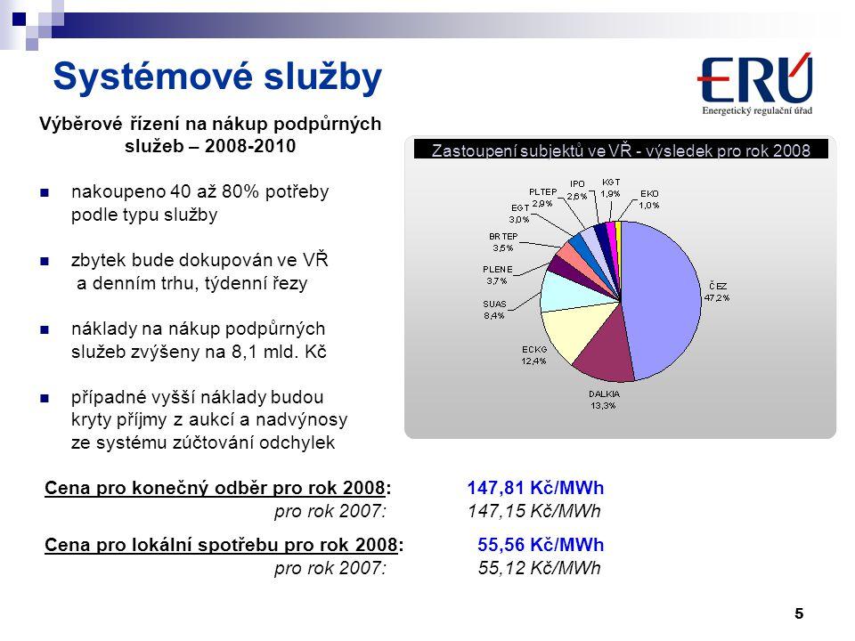 Zastoupení subjektů ve VŘ - výsledek pro rok 2008