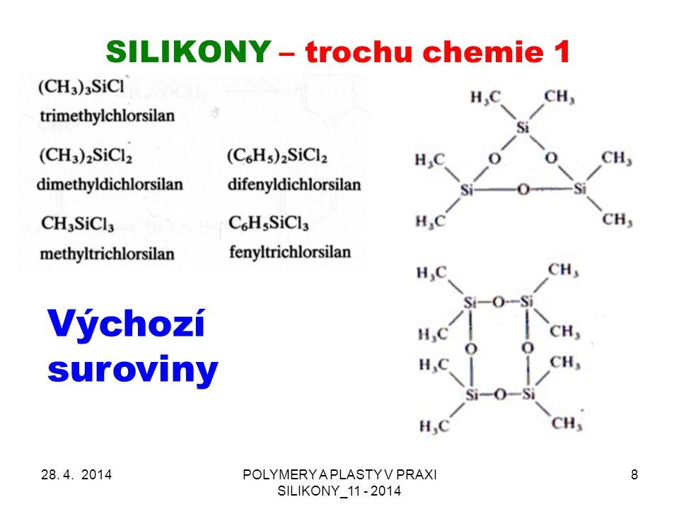 SILIKONY – trochu chemie 1