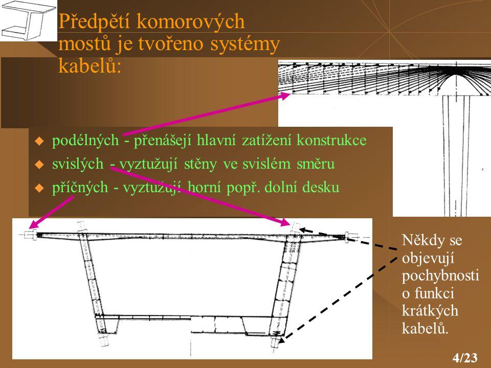 Předpětí komorových mostů je tvořeno systémy kabelů: