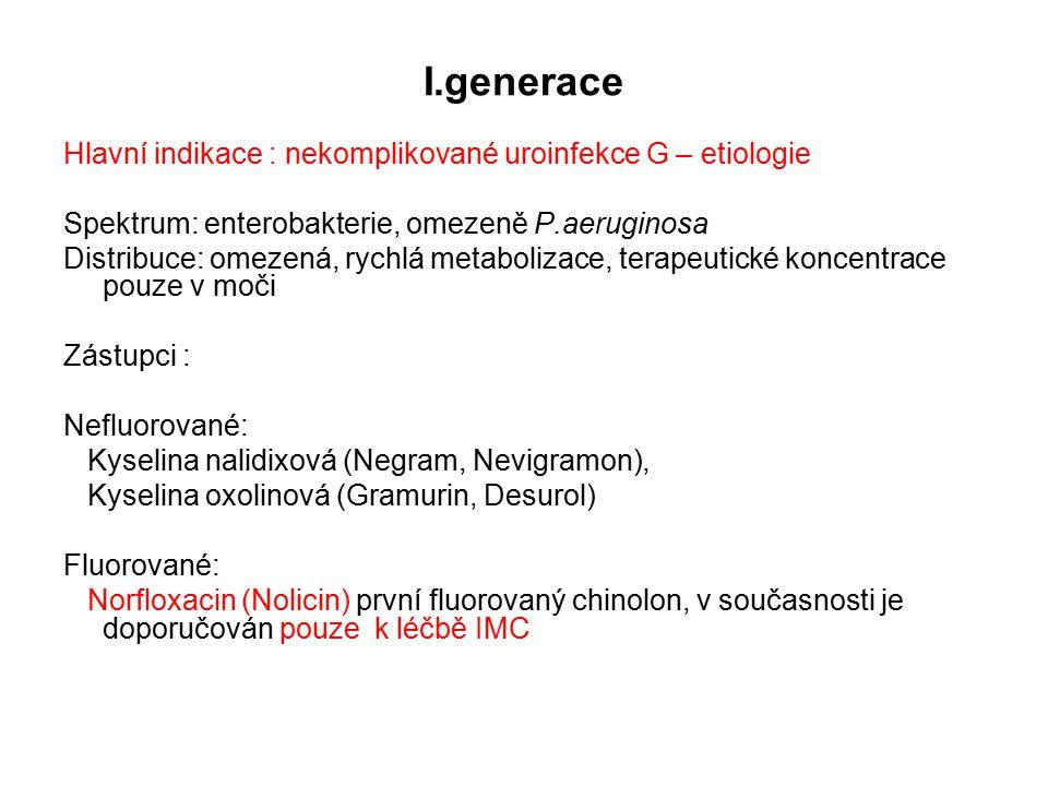 I.generace Hlavní indikace : nekomplikované uroinfekce G – etiologie