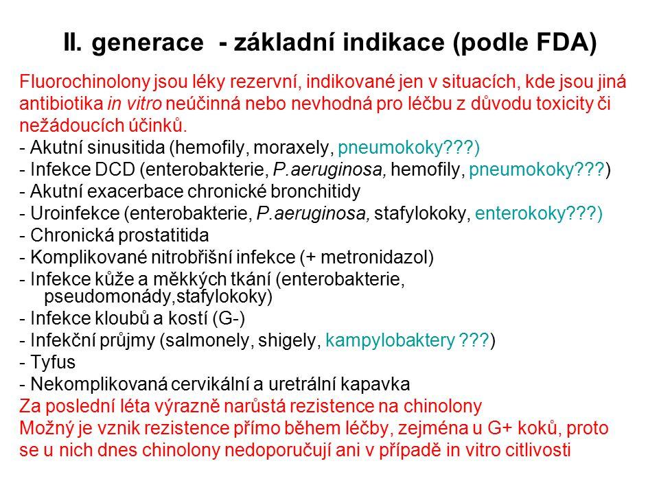 II. generace - základní indikace (podle FDA)