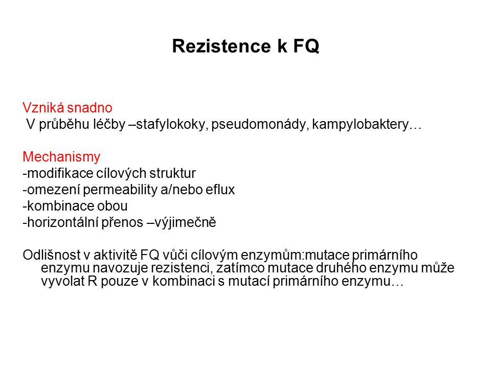Rezistence k FQ Vzniká snadno