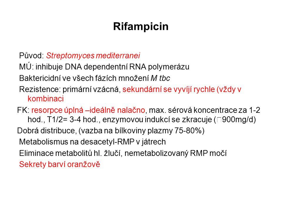 Rifampicin Původ: Streptomyces mediterranei