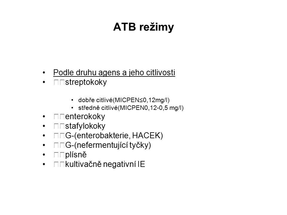 ATB režimy Podle druhu agens a jeho citlivosti streptokoky