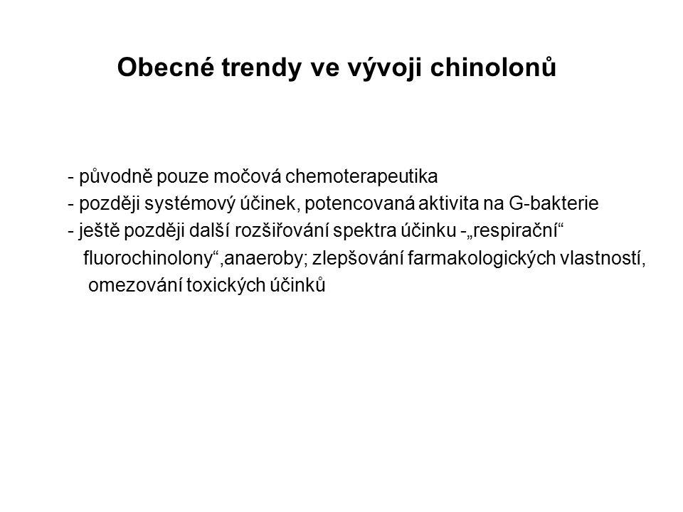 Obecné trendy ve vývoji chinolonů