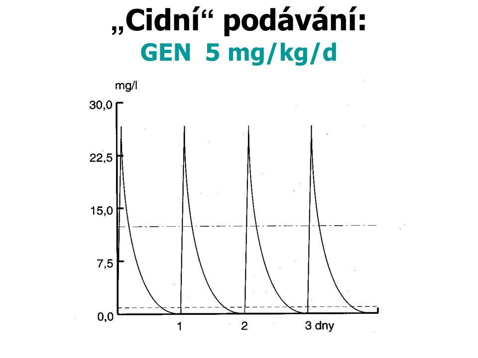 """""""Cidní podávání: GEN 5 mg/kg/d"""