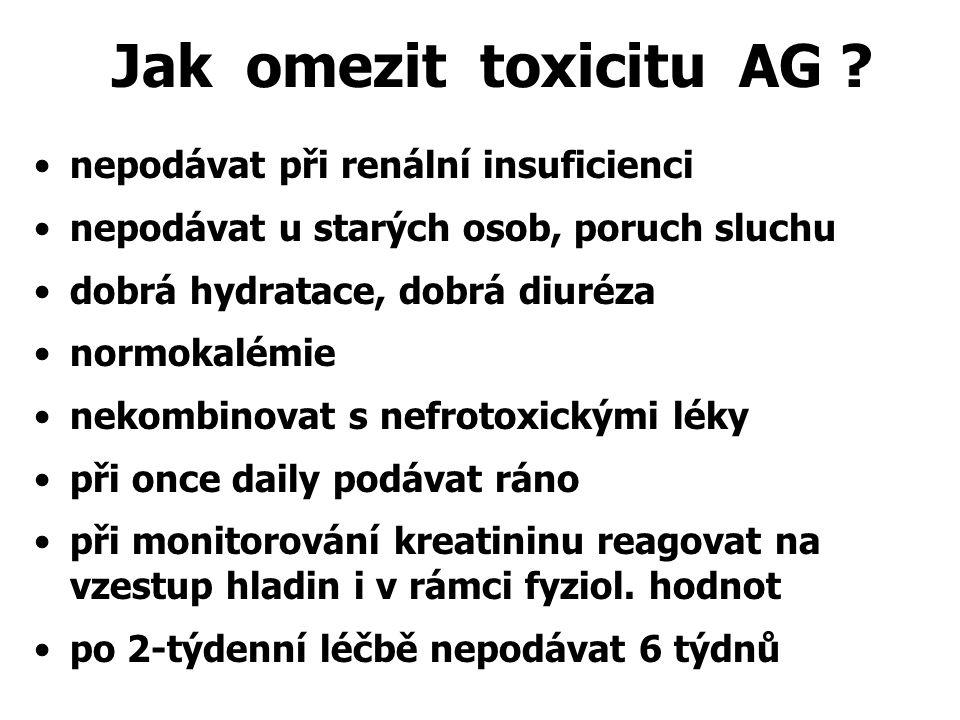 Jak omezit toxicitu AG nepodávat při renální insuficienci
