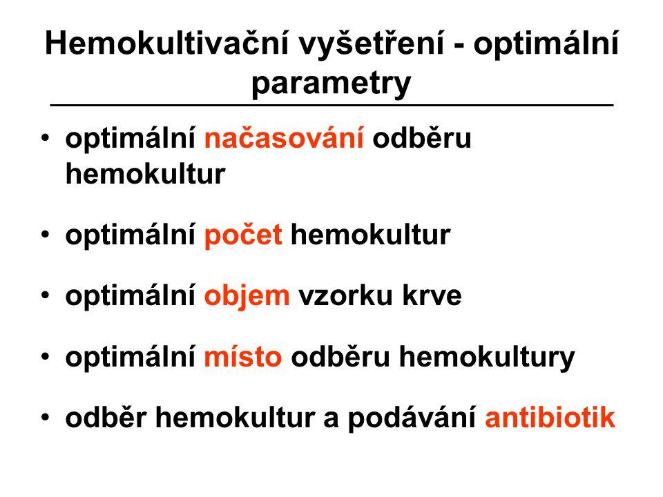 Hemokultivační vyšetření - optimální parametry