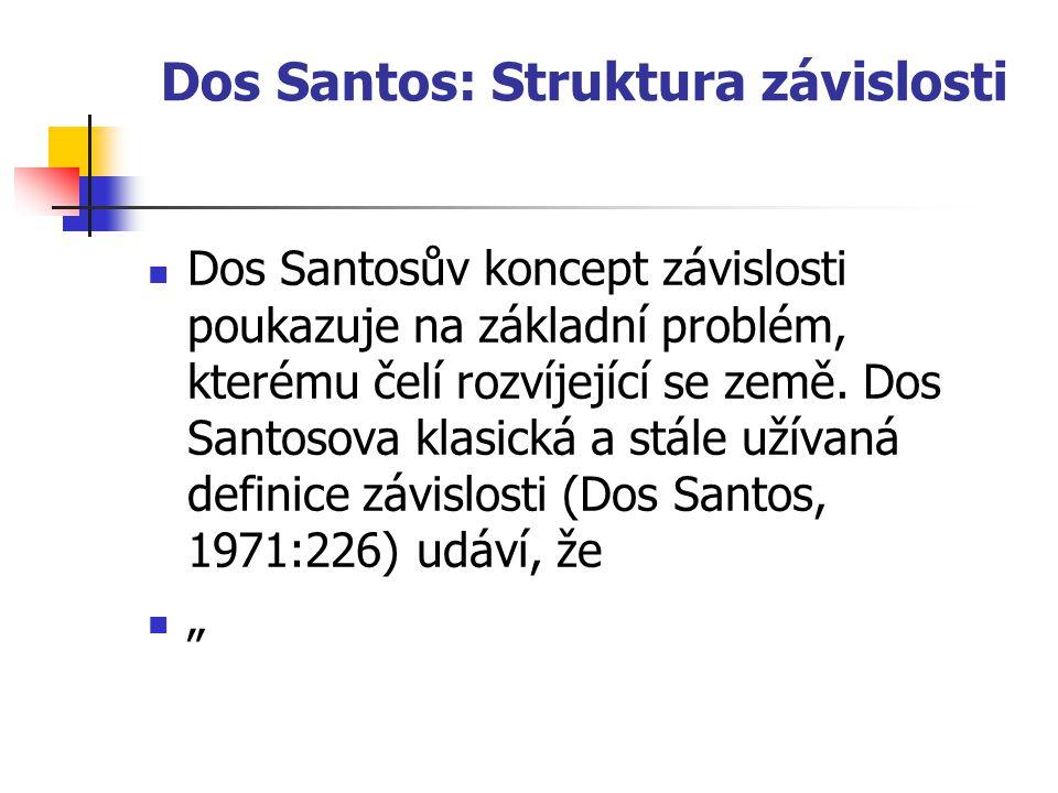 Dos Santos: Struktura závislosti
