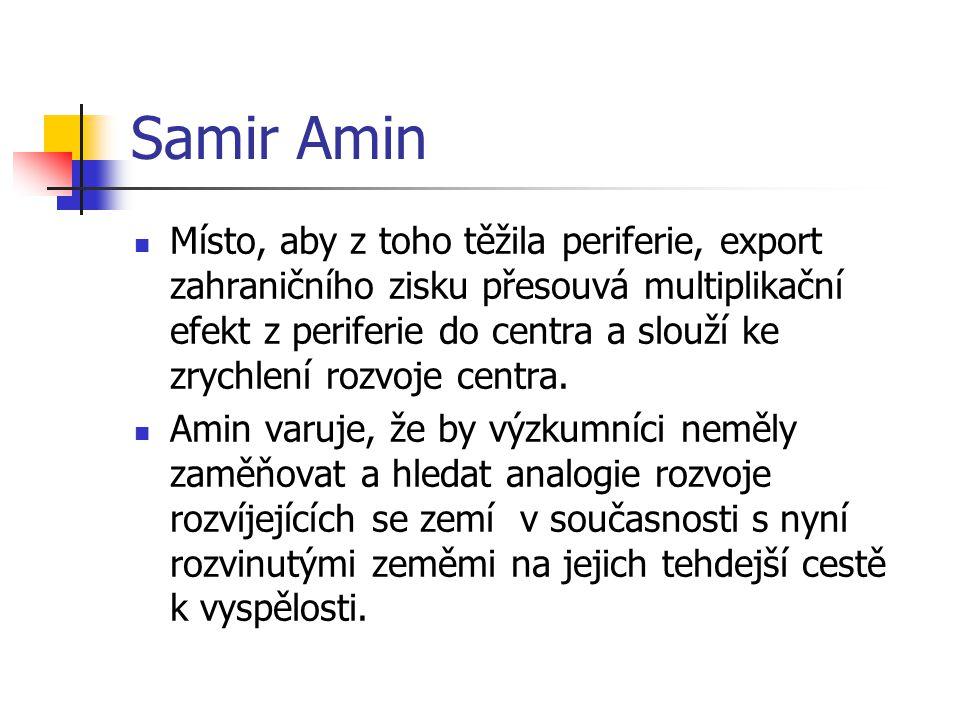 Samir Amin