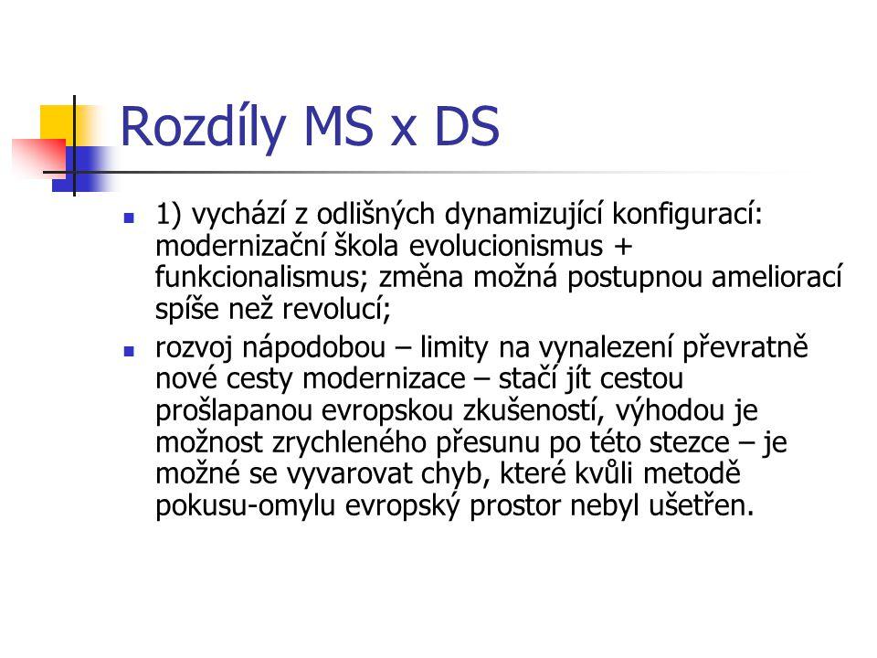 Rozdíly MS x DS
