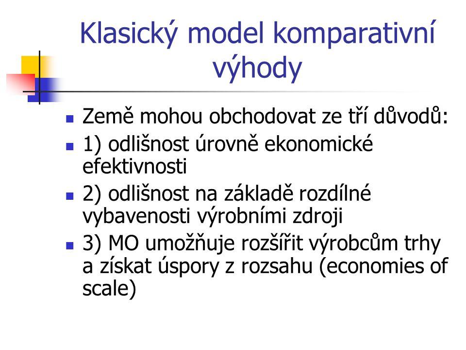 Klasický model komparativní výhody