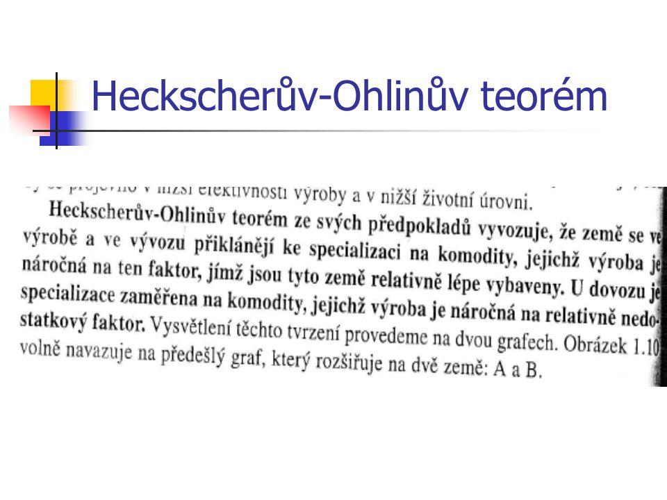 Heckscherův-Ohlinův teorém