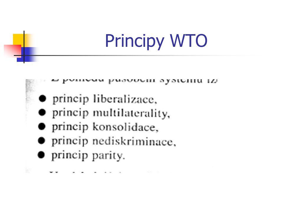 Principy WTO
