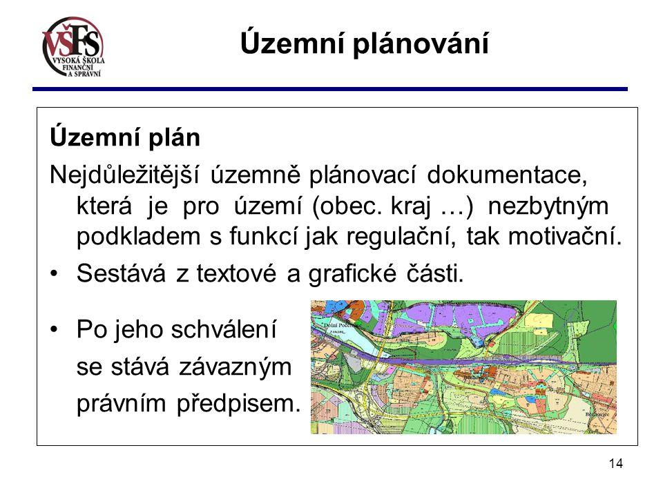 Územní plánování Územní plán