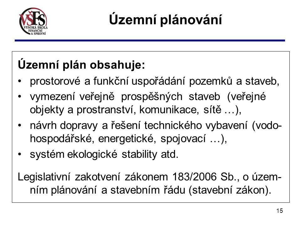 Územní plánování Územní plán obsahuje: