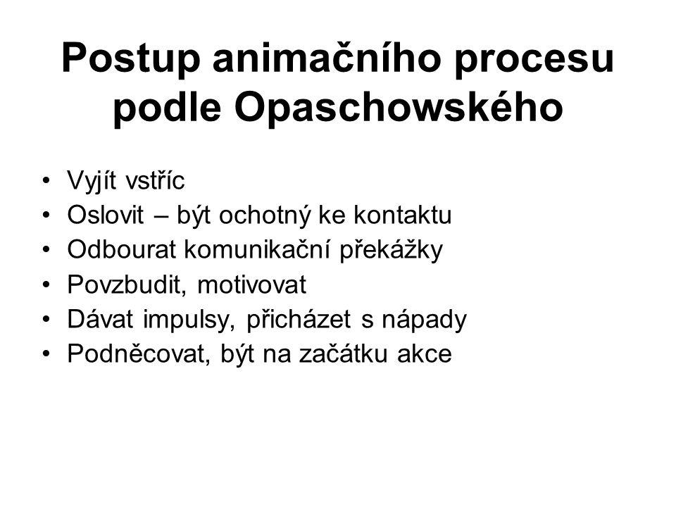 Postup animačního procesu podle Opaschowského