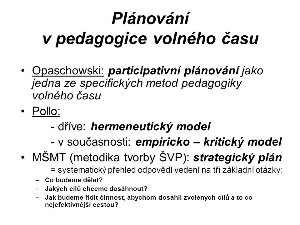 Plánování v pedagogice volného času
