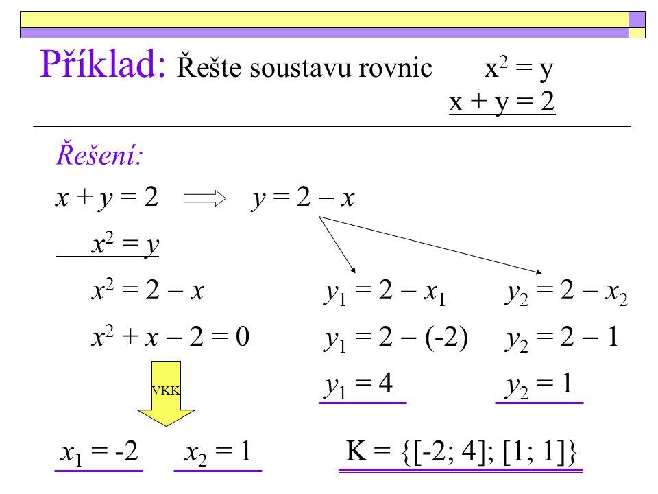 Příklad: Řešte soustavu rovnic x2 = y x + y = 2