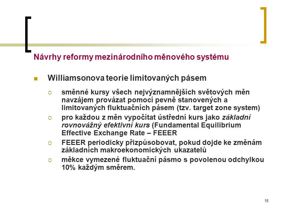 Návrhy reformy mezinárodního měnového systému