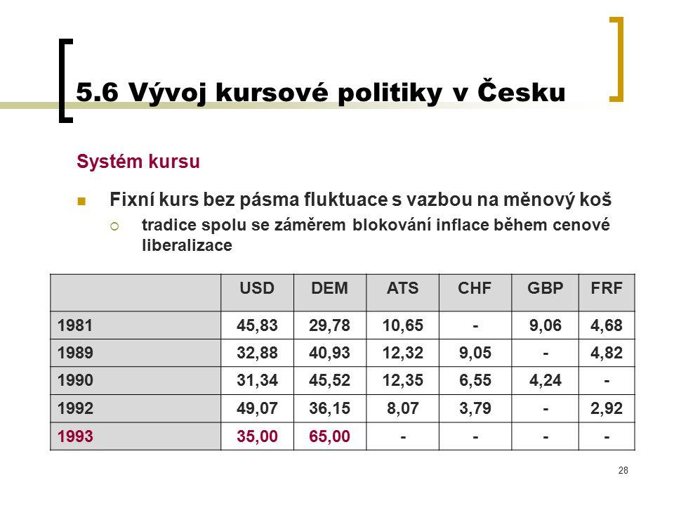 5.6 Vývoj kursové politiky v Česku