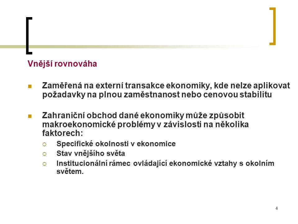 Vnější rovnováha Zaměřená na externí transakce ekonomiky, kde nelze aplikovat požadavky na plnou zaměstnanost nebo cenovou stabilitu.
