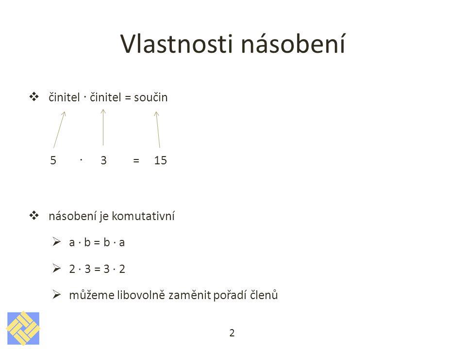 Vlastnosti násobení 5 ∙ 3 = 15 činitel ∙ činitel = součin
