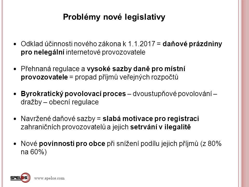 Problémy nové legislativy