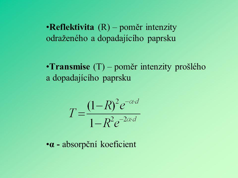 Reflektivita (R) – poměr intenzity odraženého a dopadajícího paprsku
