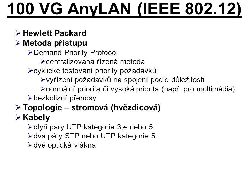 100 VG AnyLAN (IEEE 802.12) Hewlett Packard Metoda přístupu