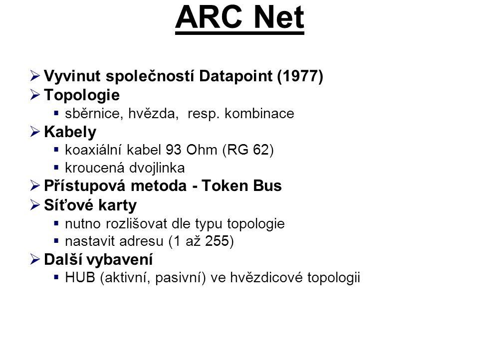 ARC Net Vyvinut společností Datapoint (1977) Topologie Kabely
