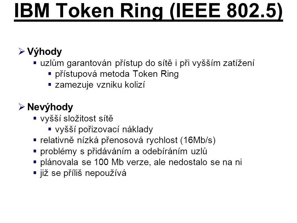 IBM Token Ring (IEEE 802.5) Výhody Nevýhody