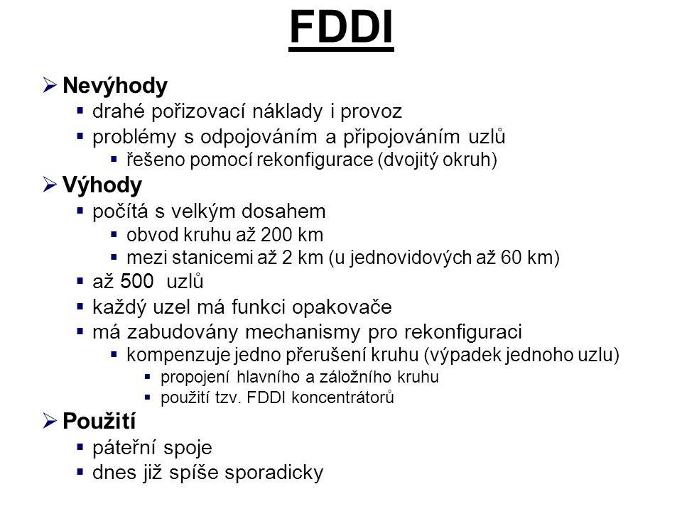 FDDI Nevýhody Výhody Použití drahé pořizovací náklady i provoz