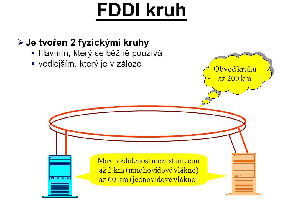 FDDI kruh Je tvořen 2 fyzickými kruhy hlavním, který se běžně používá