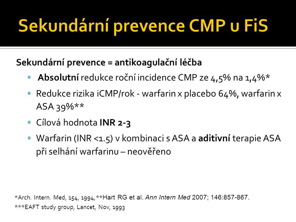 Sekundární prevence CMP u FiS