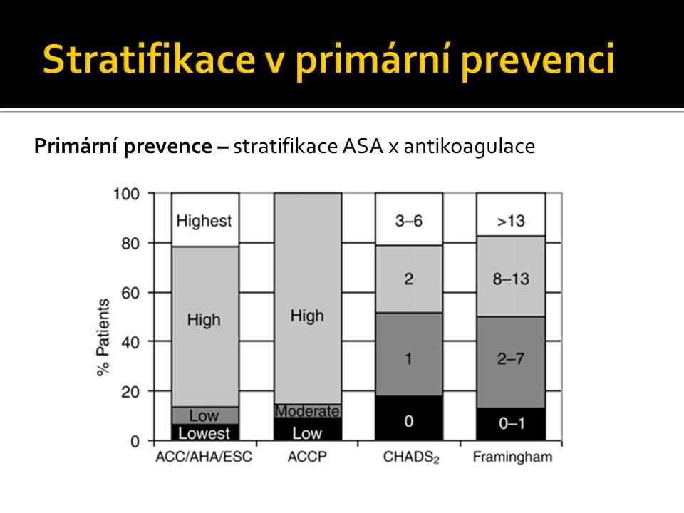 Stratifikace v primární prevenci
