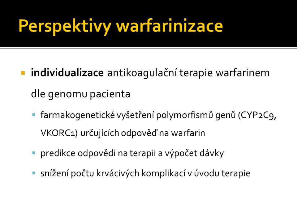 Perspektivy warfarinizace
