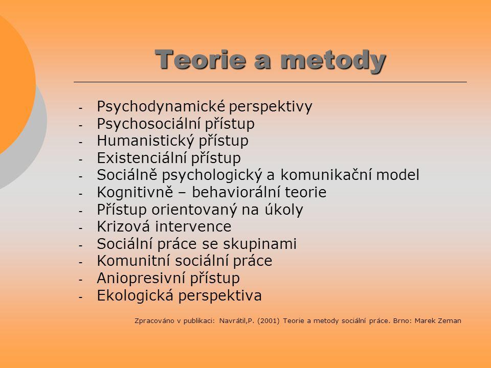 Teorie a metody Psychodynamické perspektivy Psychosociální přístup