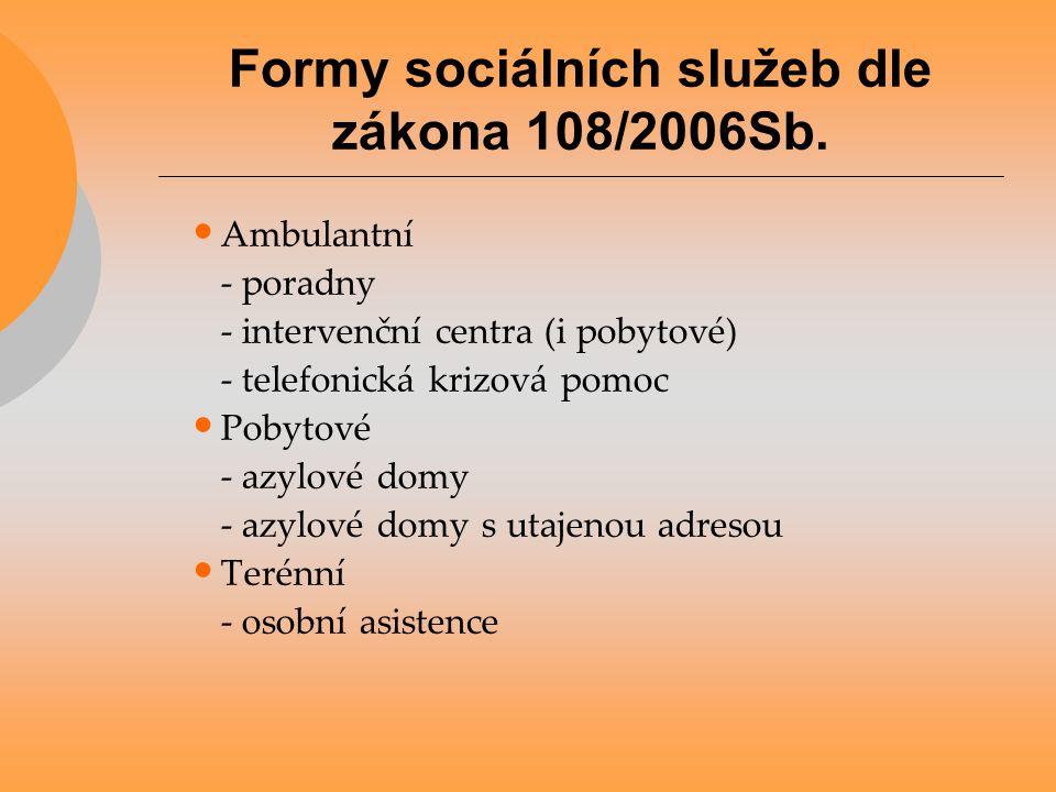 Formy sociálních služeb dle zákona 108/2006Sb.