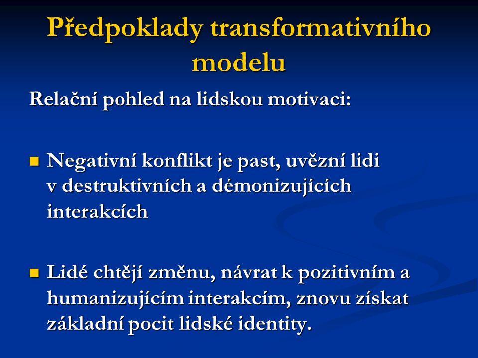 Předpoklady transformativního modelu