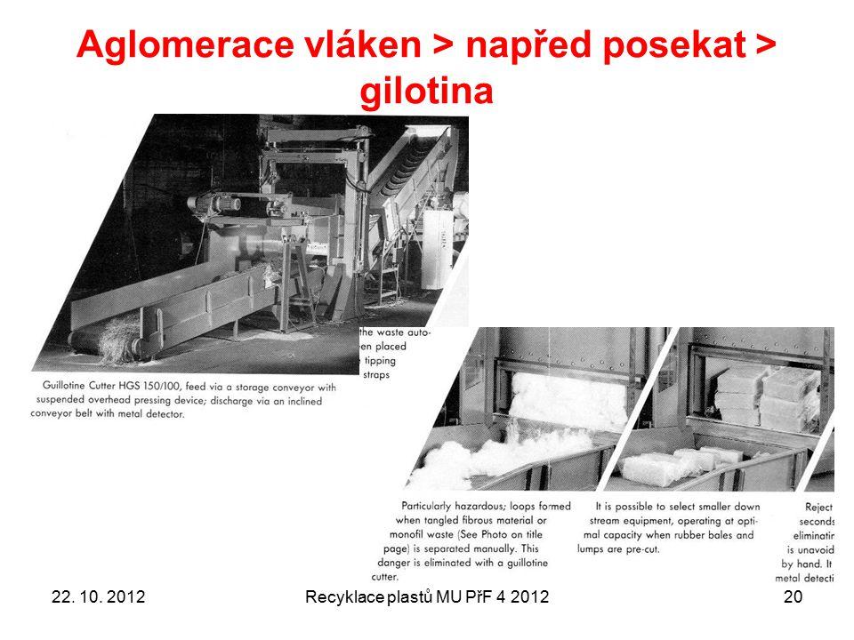 Aglomerace vláken > napřed posekat > gilotina