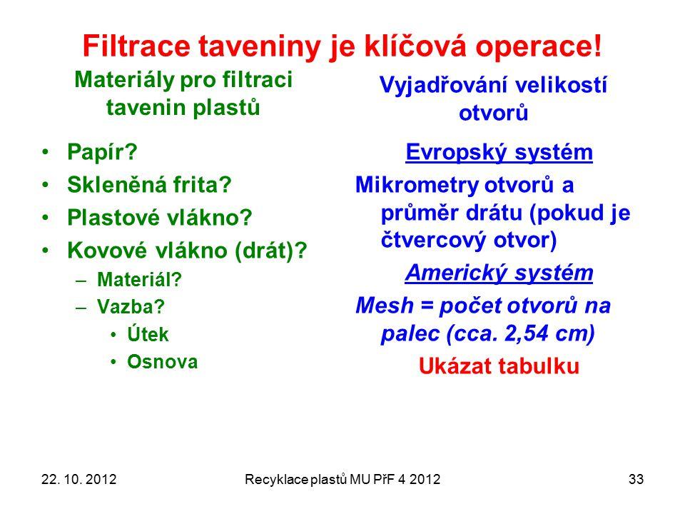 Filtrace taveniny je klíčová operace!
