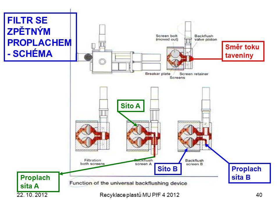 Recyklace plastů MU PřF 4 2012
