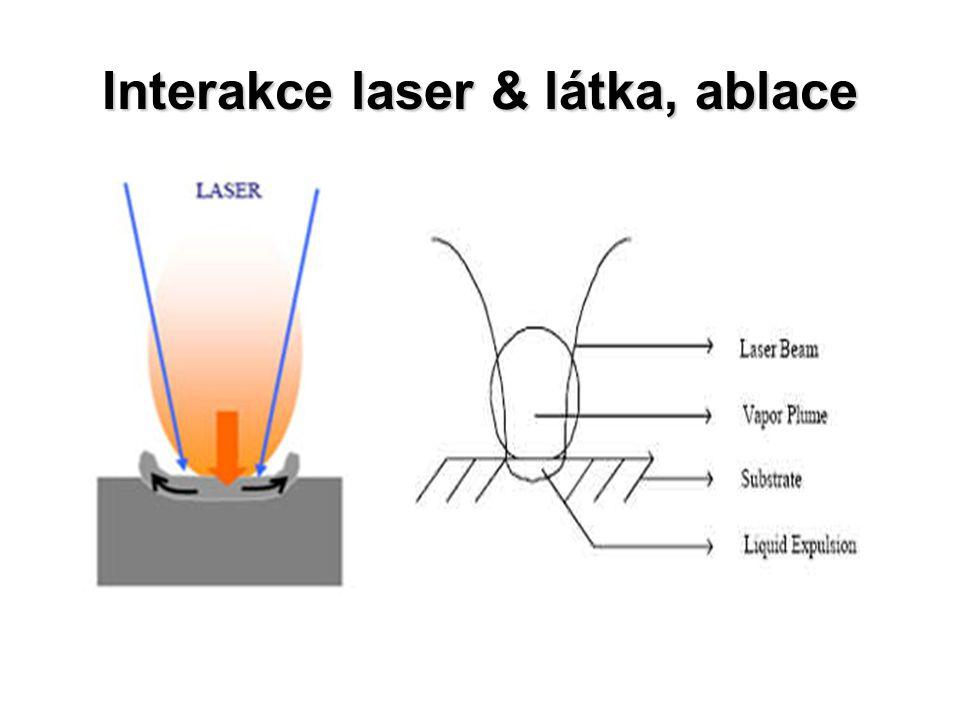 Interakce laser & látka, ablace