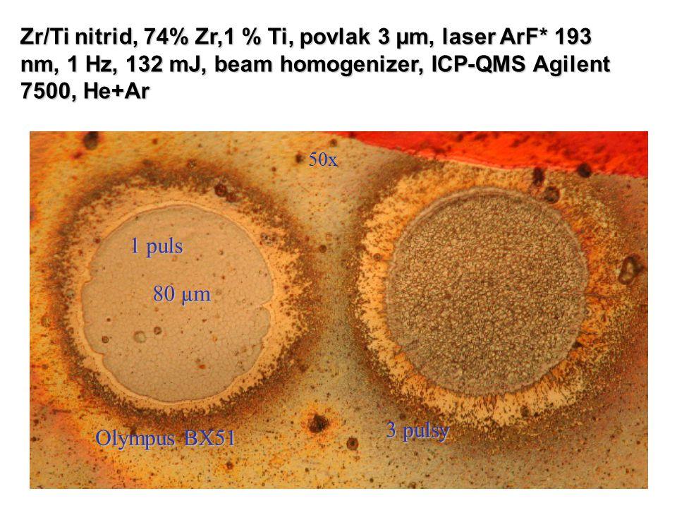 Zr/Ti nitrid, 74% Zr,1 % Ti, povlak 3 µm, laser ArF