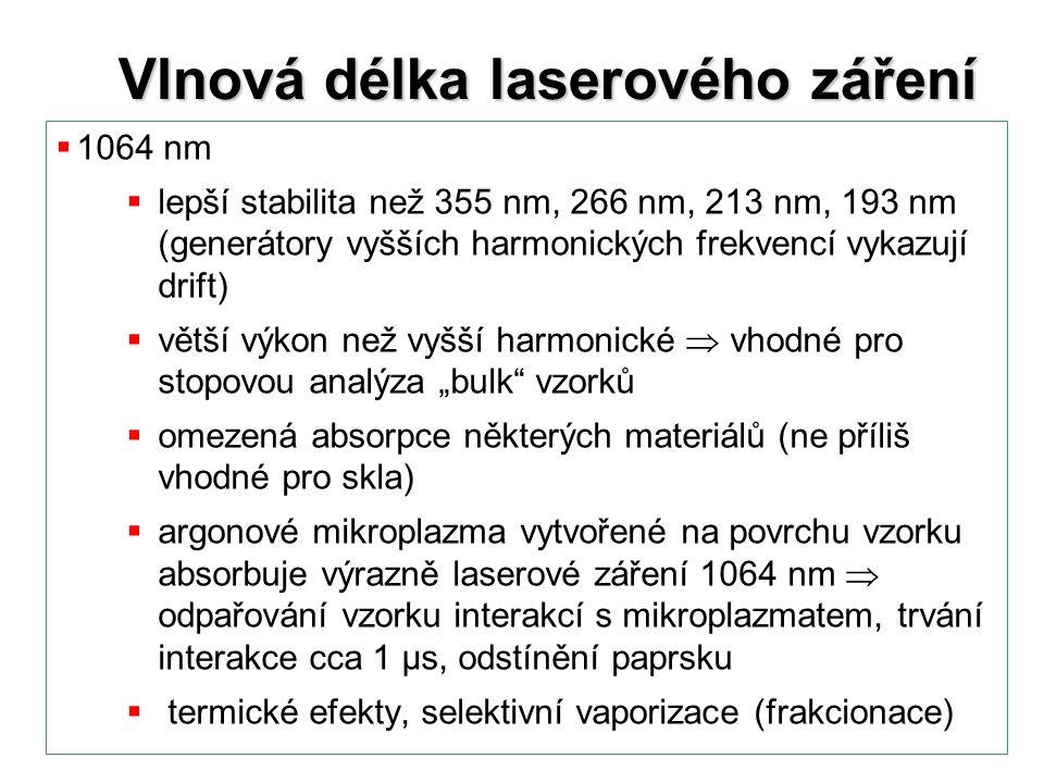 Vlnová délka laserového záření